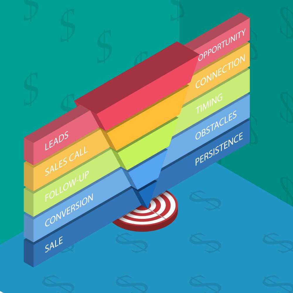 Qualificação de leads: 4 indicadores de que um lead já pode comprar