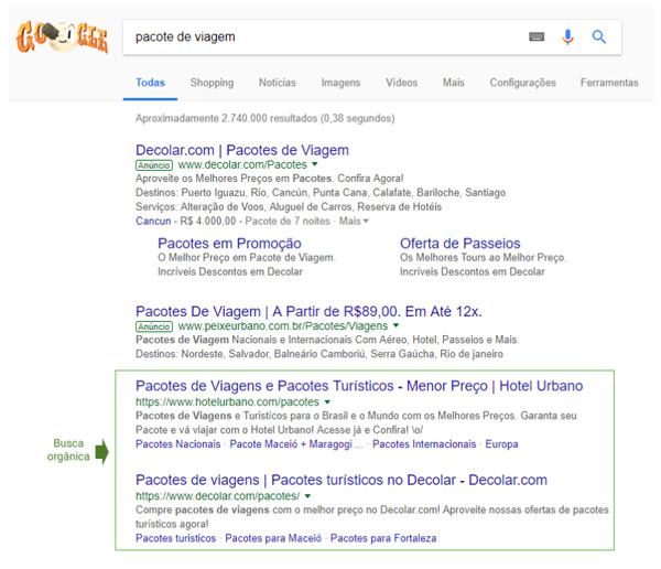 Busca orgânica do Google