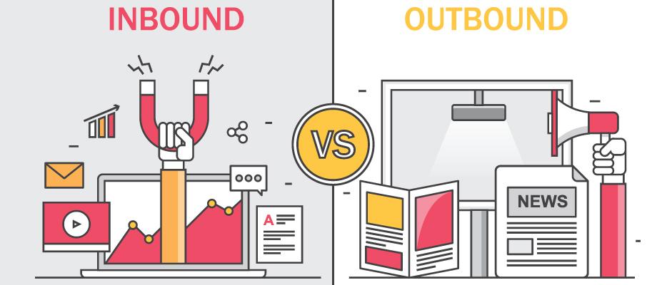 Simplificando o Inbound Marketing