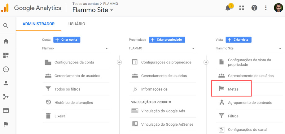 Google Analytics - Guia Metas
