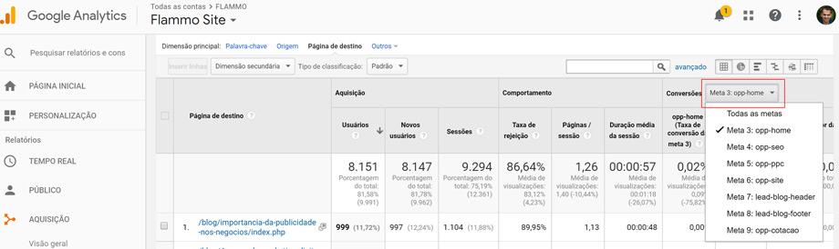 Google Analytics - Páginas e conversões
