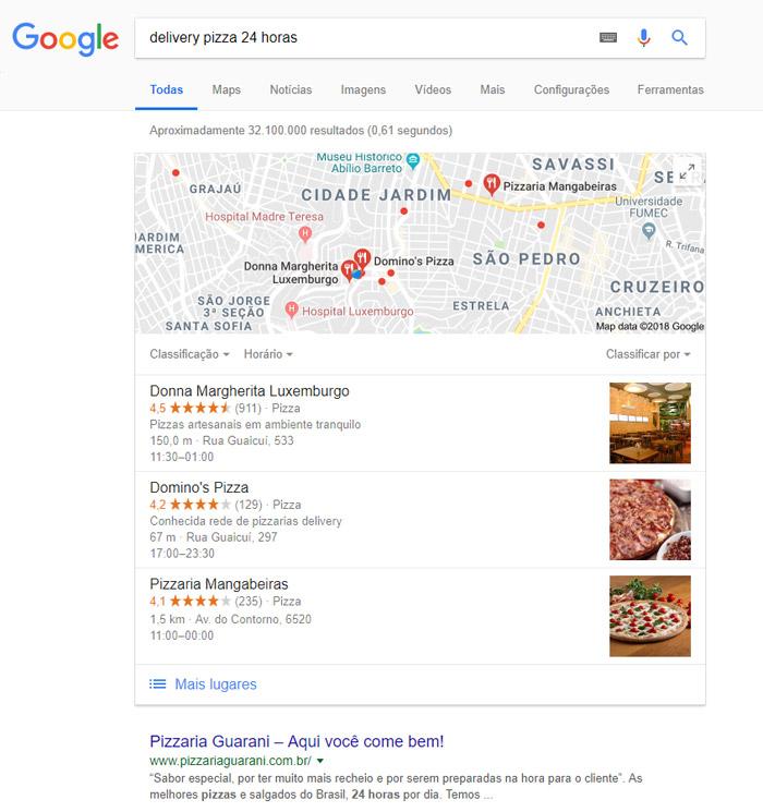 Intenção de busca nos resultados do Google