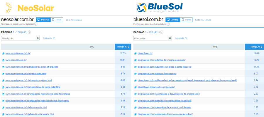Páginas - NeoSolar e BlueSol