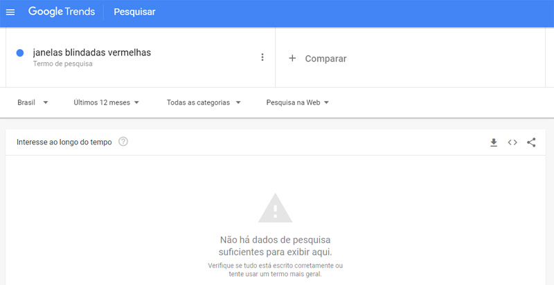 Volume de busca - Google Trends