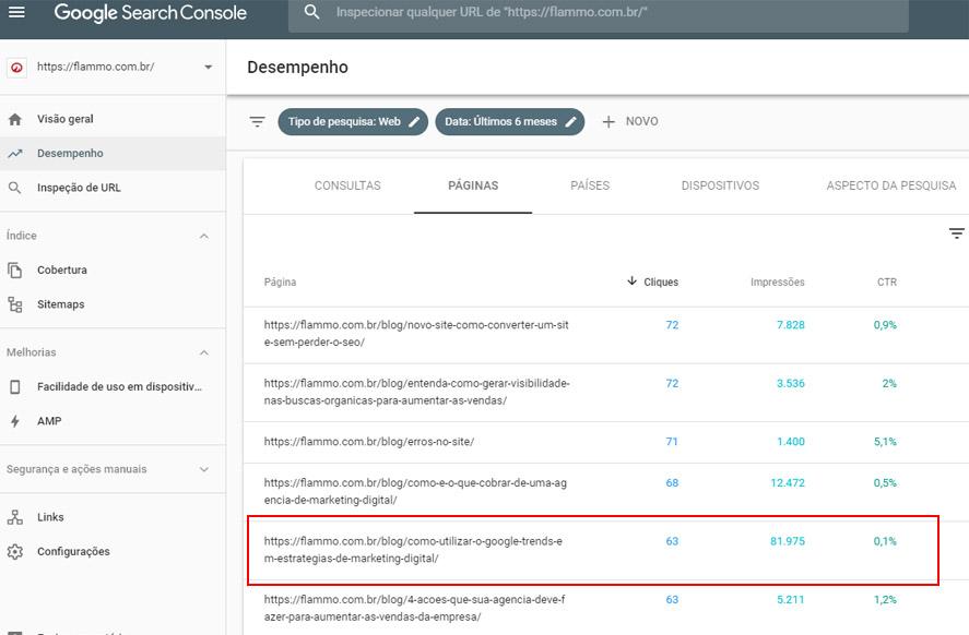 Google Search Console - impressões, cliques e CTR