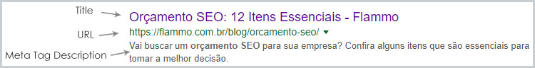 Tile, description e url no resultado de busca.