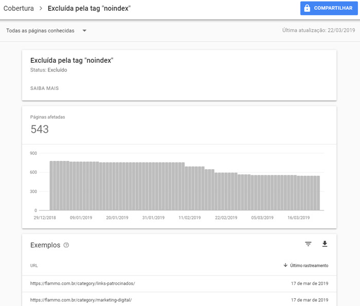 Google Search Console - cobertura detalhes informações