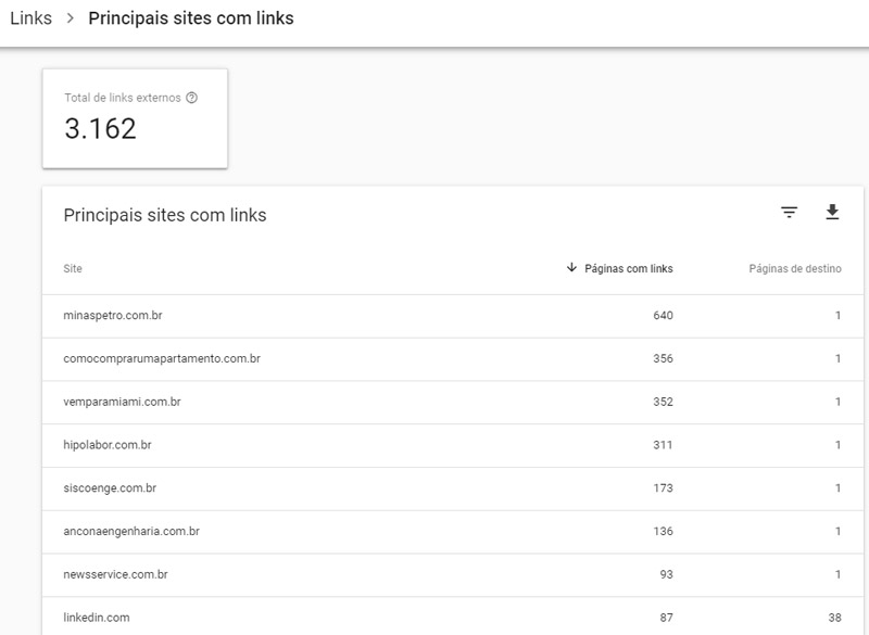 Google Search Console - links - principais sites com links